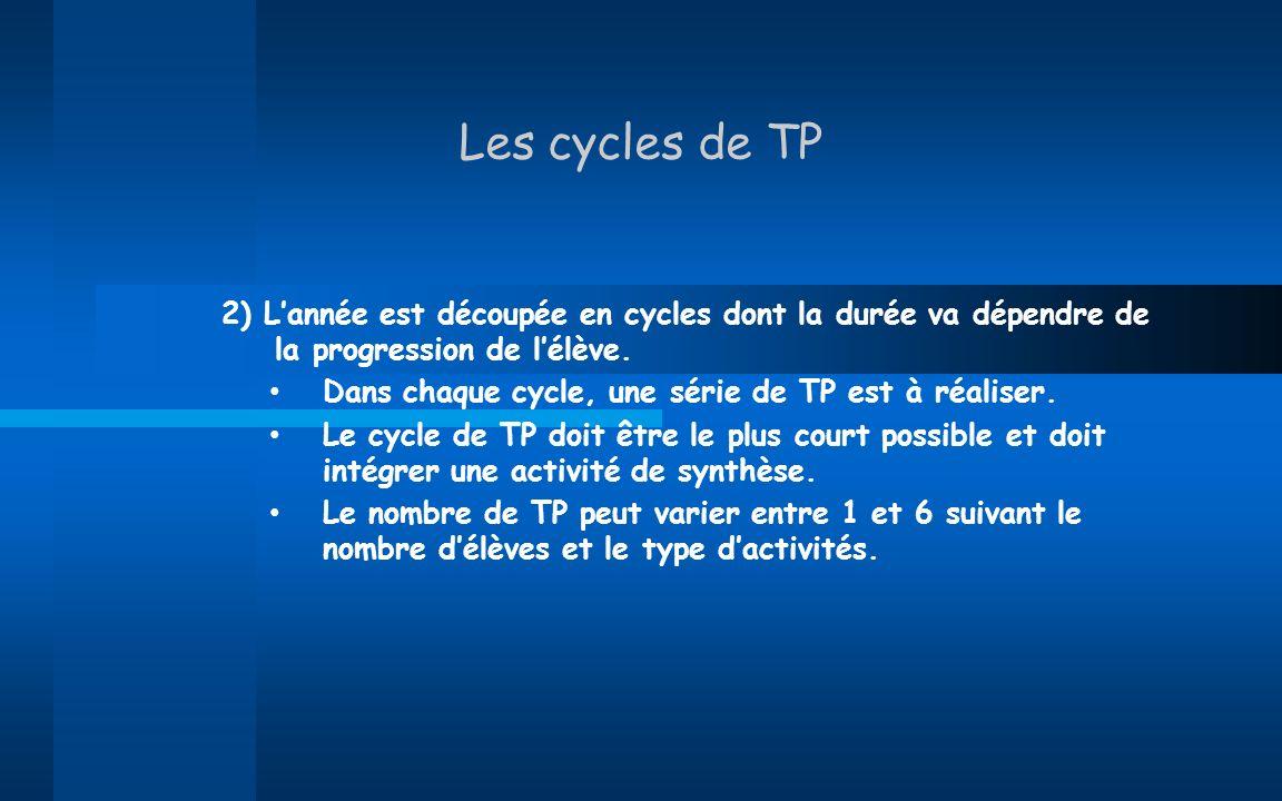Les cycles de TP 2) L'année est découpée en cycles dont la durée va dépendre de la progression de l'élève.