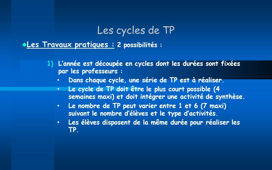 Les cycles de TP Les Travaux pratiques : 2 possibilités :