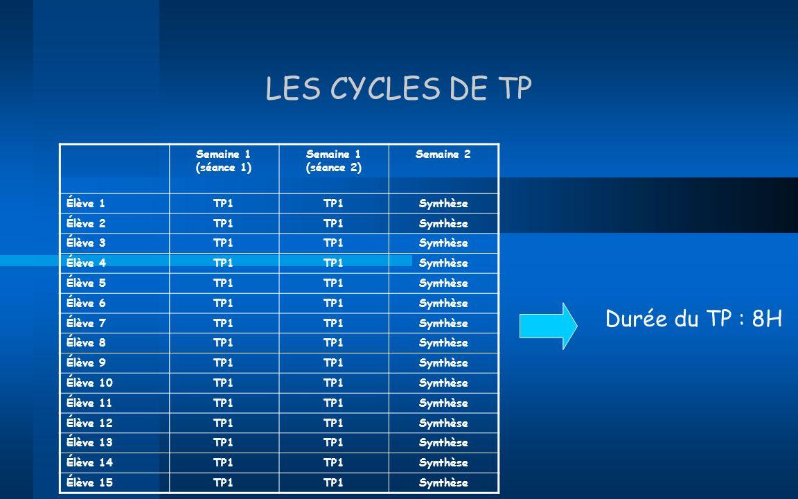 LES CYCLES DE TP Durée du TP : 8H Semaine 1 (séance 1)