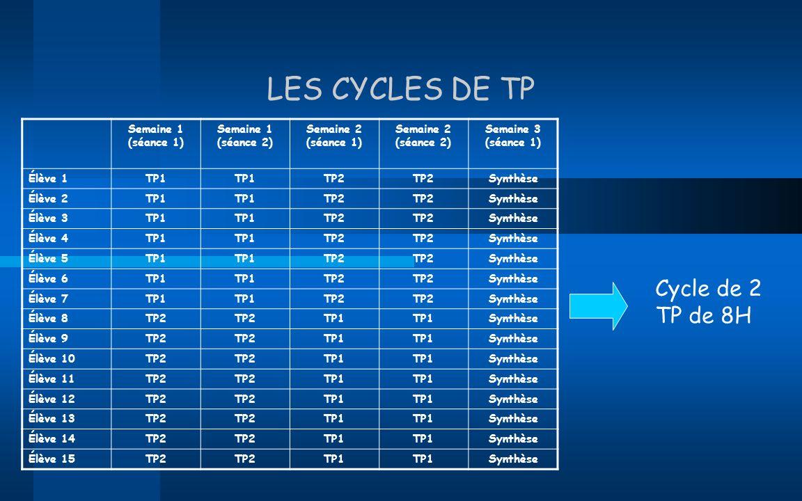 LES CYCLES DE TP Cycle de 2 TP de 8H Semaine 1 (séance 1)