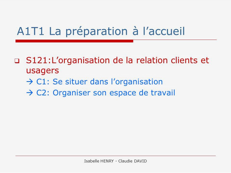 A1T1 La préparation à l'accueil