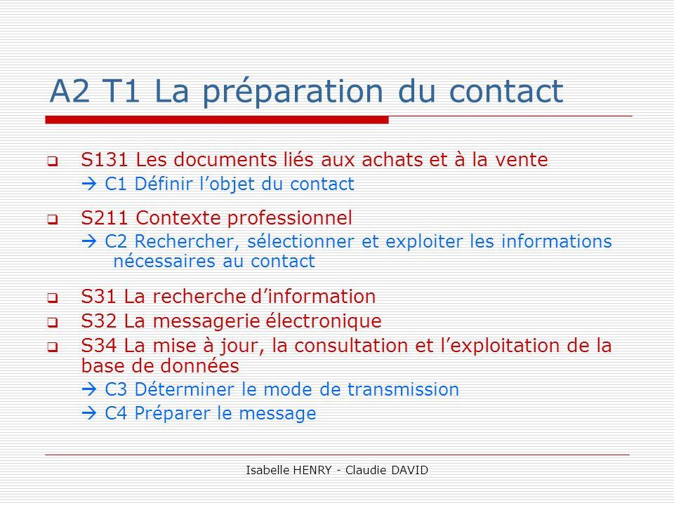 A2 T1 La préparation du contact