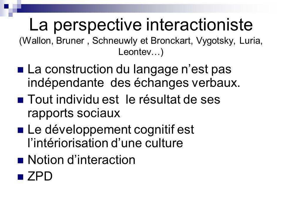 La perspective interactioniste (Wallon, Bruner , Schneuwly et Bronckart, Vygotsky, Luria, Leontev…)