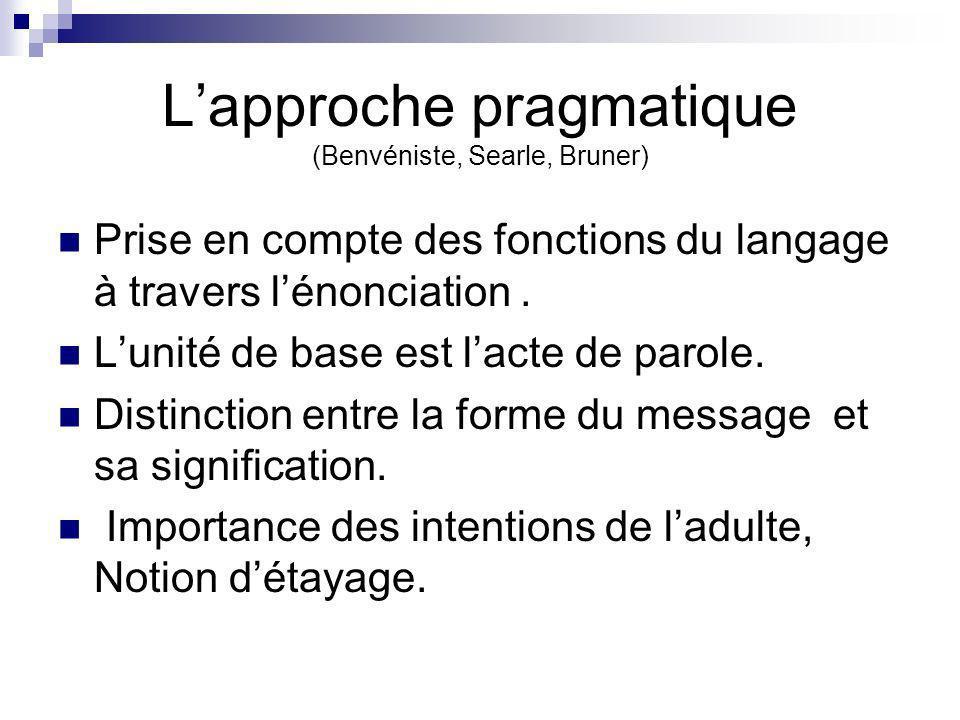 L'approche pragmatique (Benvéniste, Searle, Bruner)
