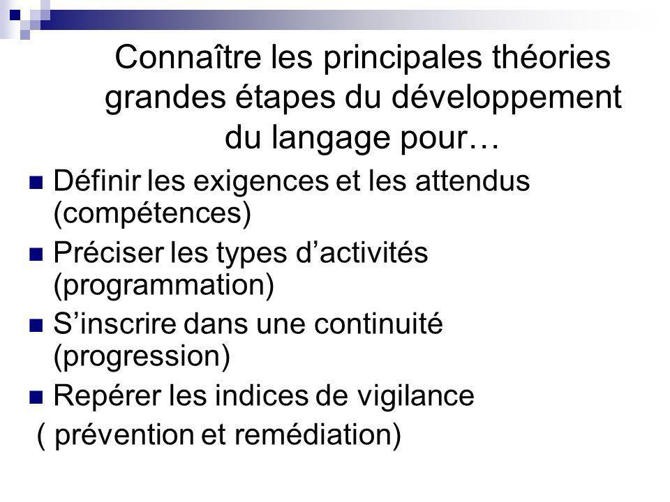 Connaître les principales théories grandes étapes du développement du langage pour…