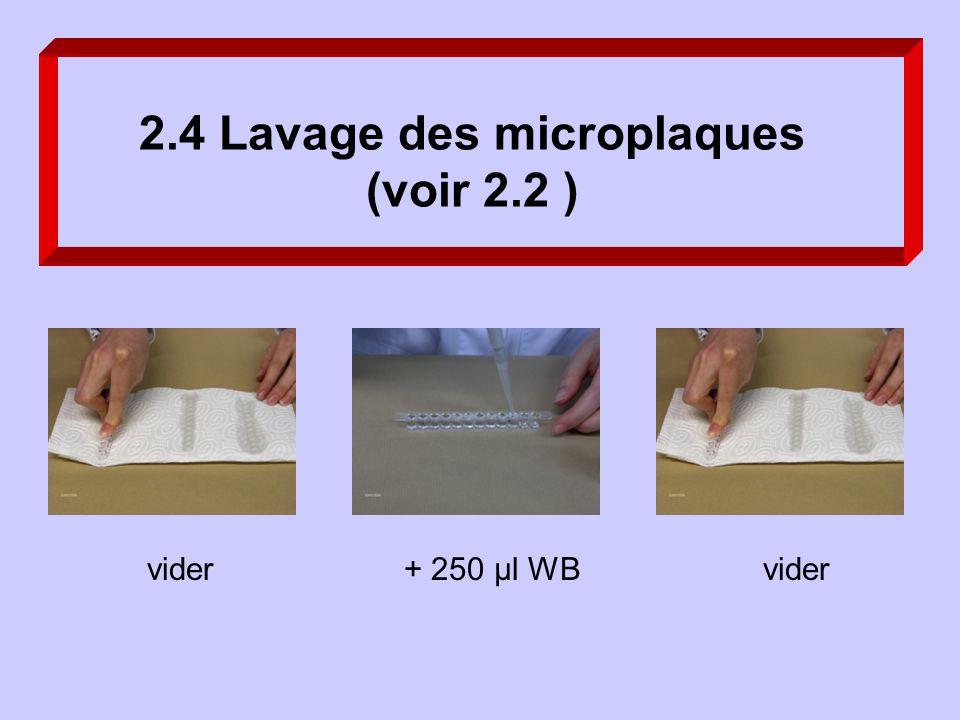 2.4 Lavage des microplaques (voir 2.2 )