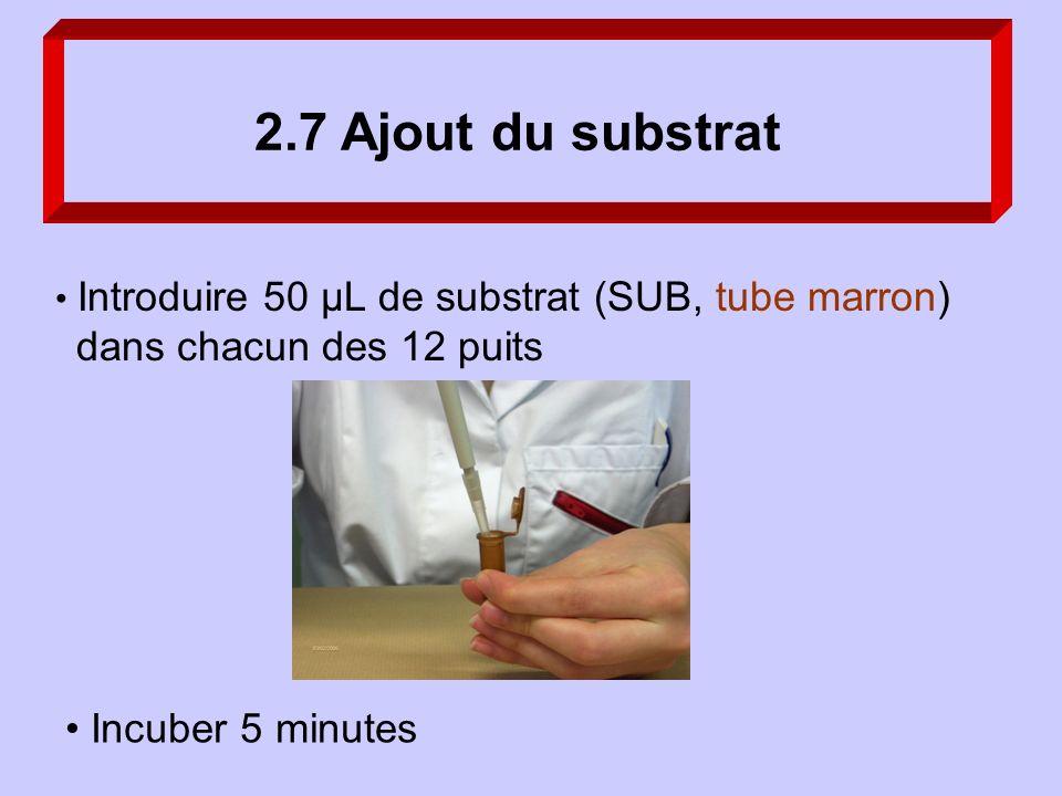 2.7 Ajout du substrat Incuber 5 minutes