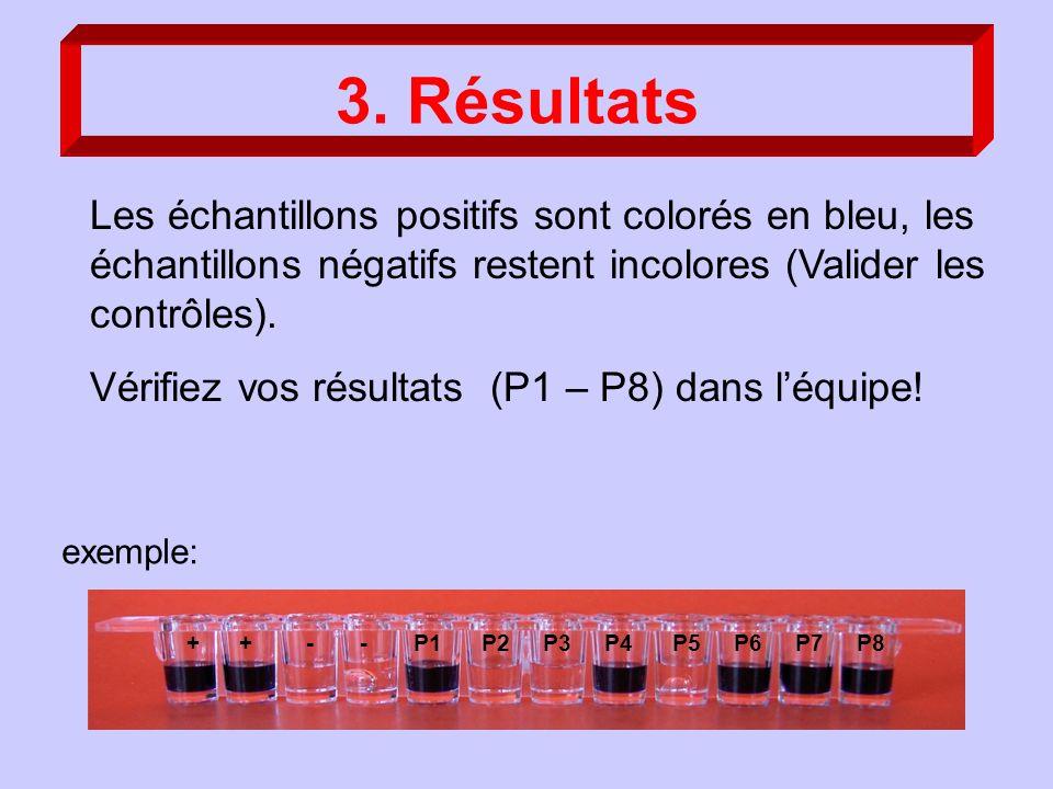 3. Résultats Les échantillons positifs sont colorés en bleu, les échantillons négatifs restent incolores (Valider les contrôles).