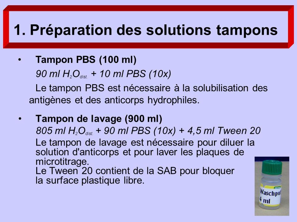 1. Préparation des solutions tampons