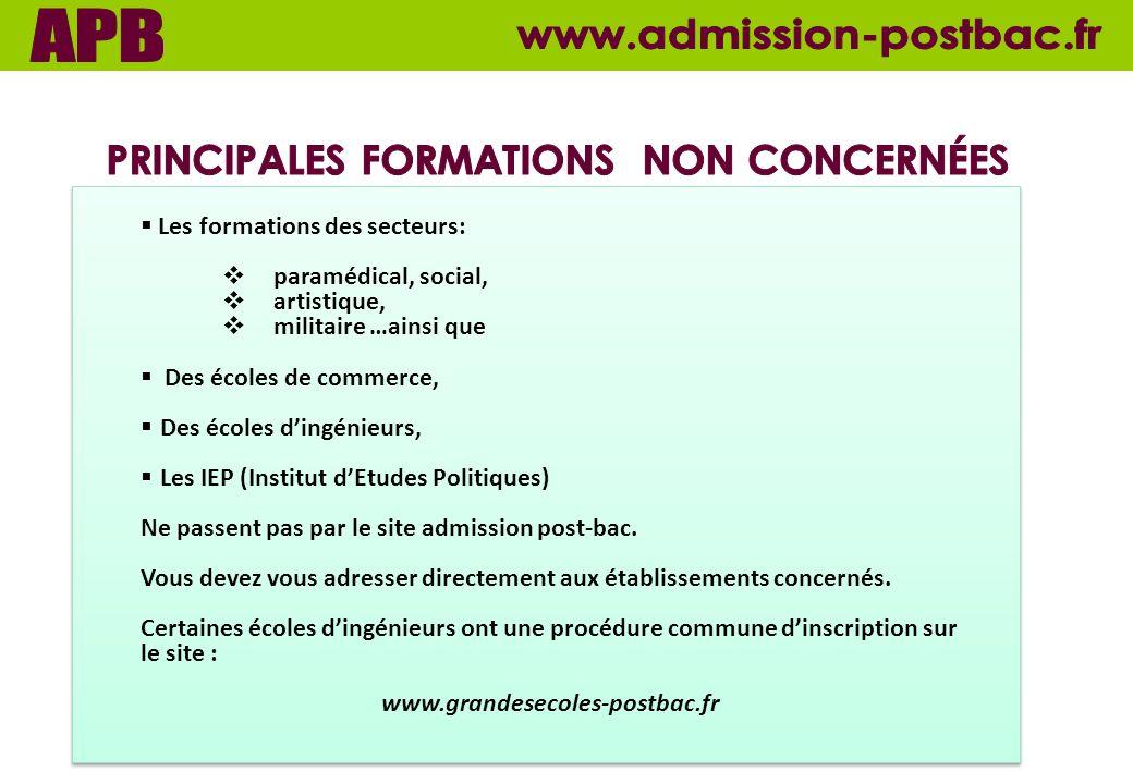 PRINCIPALES FORMATIONS NON CONCERNÉES