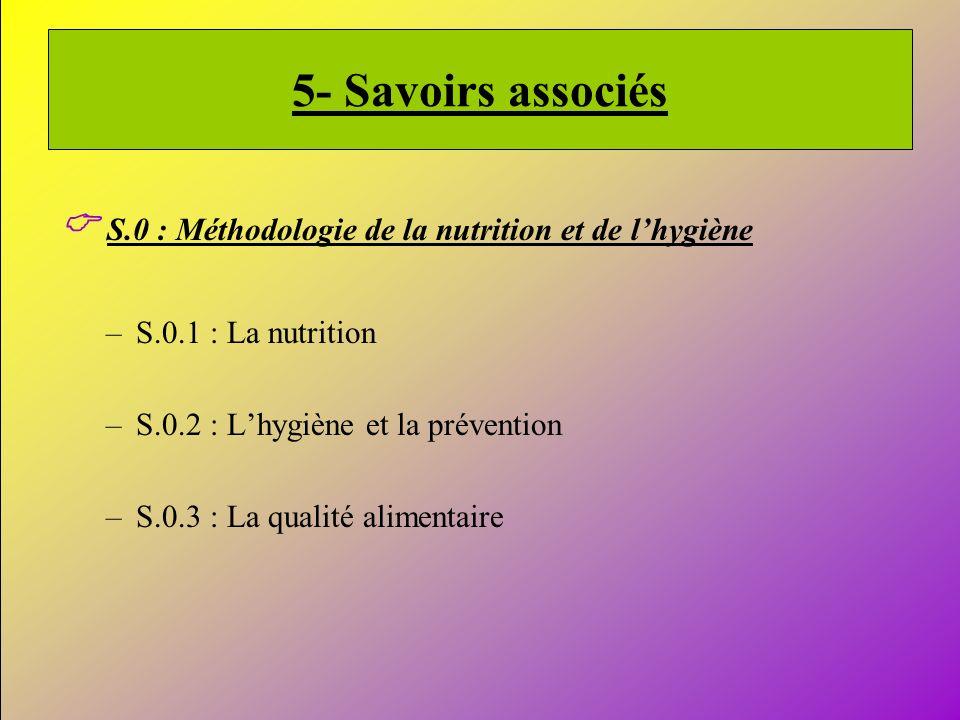 5- Savoirs associésC S.0 : Méthodologie de la nutrition et de l'hygiène. S.0.1 : La nutrition. S.0.2 : L'hygiène et la prévention.