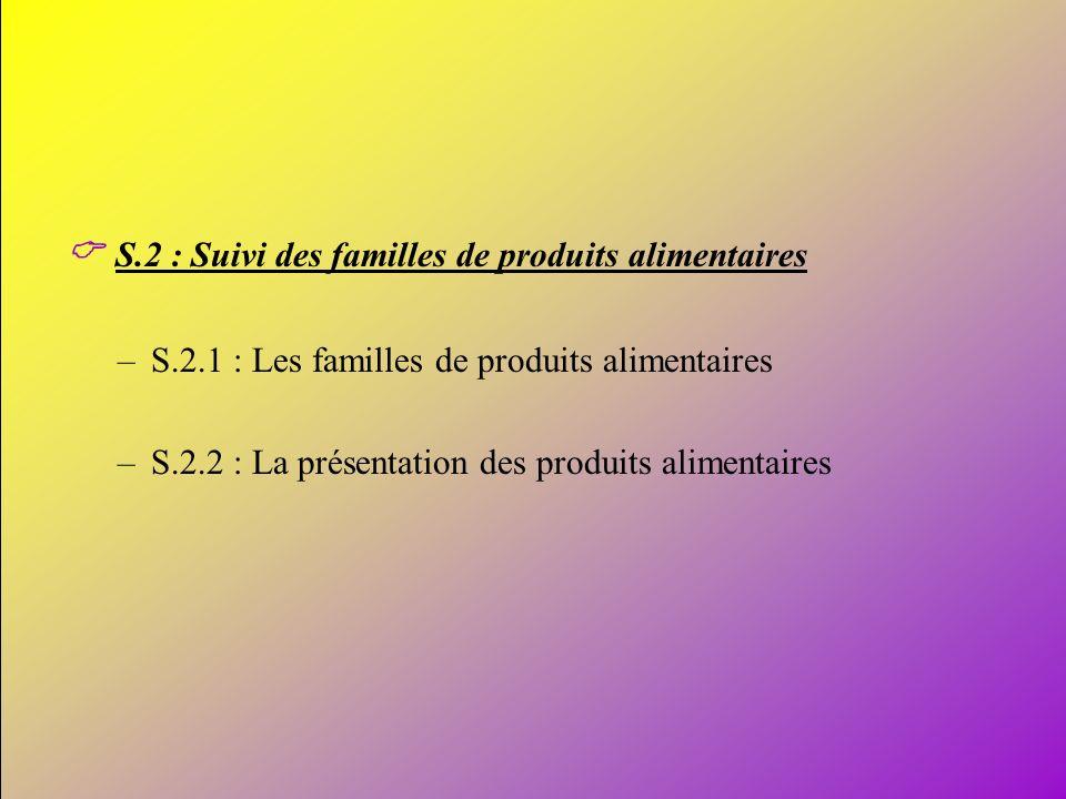 C S.2 : Suivi des familles de produits alimentaires