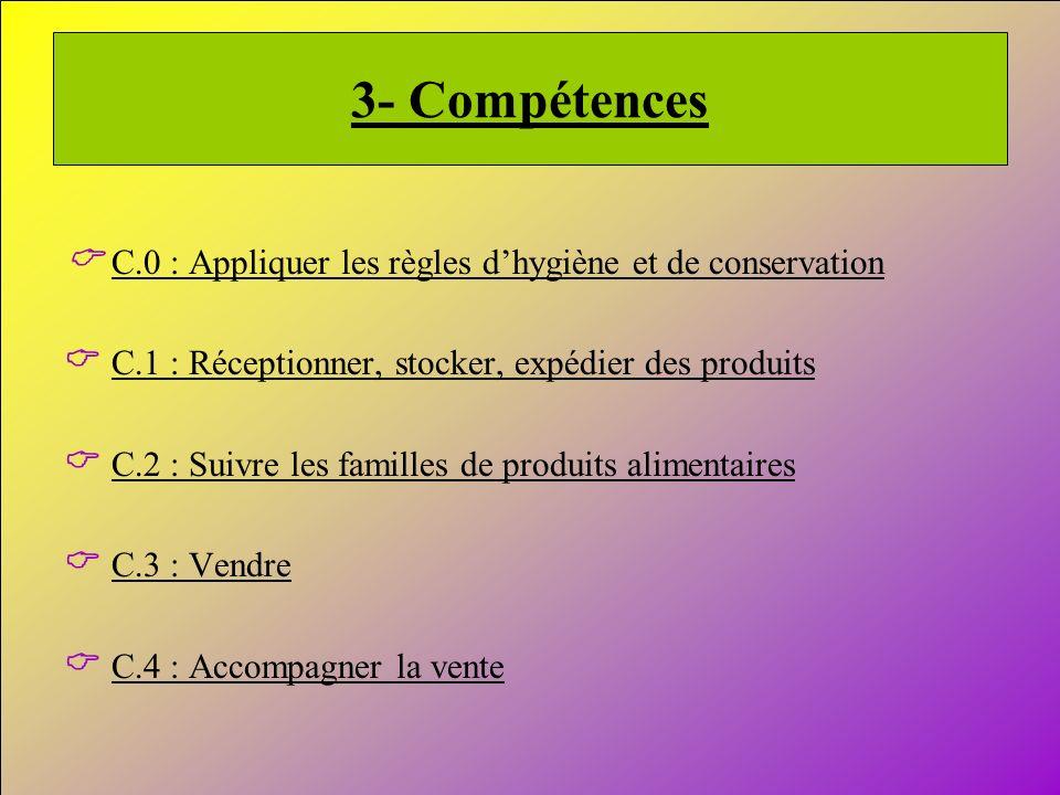 3- Compétences C C.0 : Appliquer les règles d'hygiène et de conservation. C C.1 : Réceptionner, stocker, expédier des produits.