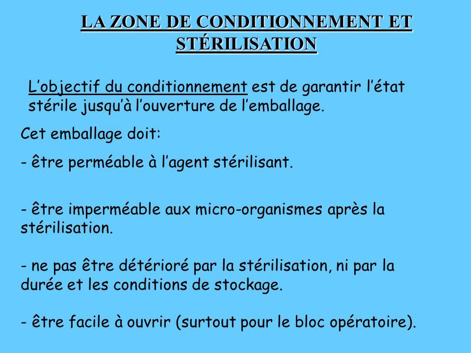 LA ZONE DE CONDITIONNEMENT ET STÉRILISATION