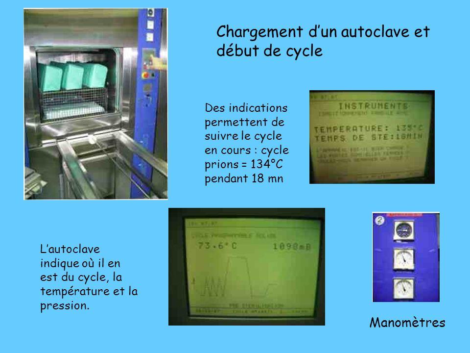 Chargement d'un autoclave et début de cycle