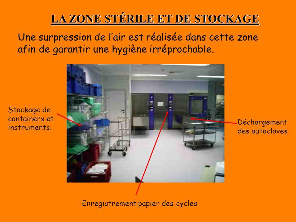 LA ZONE STÉRILE ET DE STOCKAGE