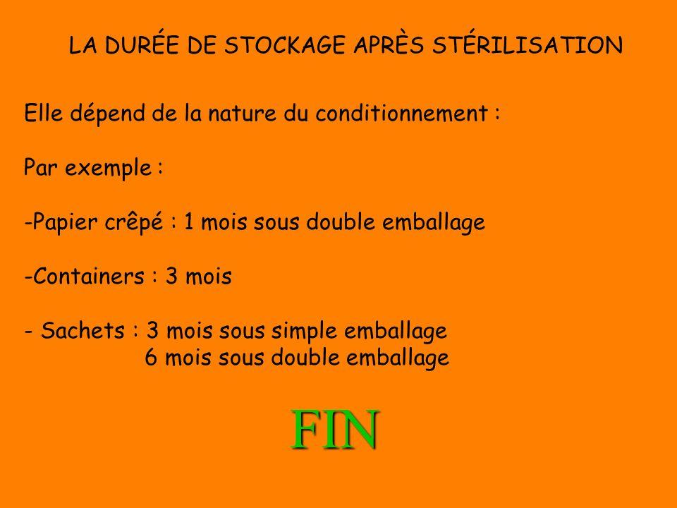 FIN LA DURÉE DE STOCKAGE APRÈS STÉRILISATION