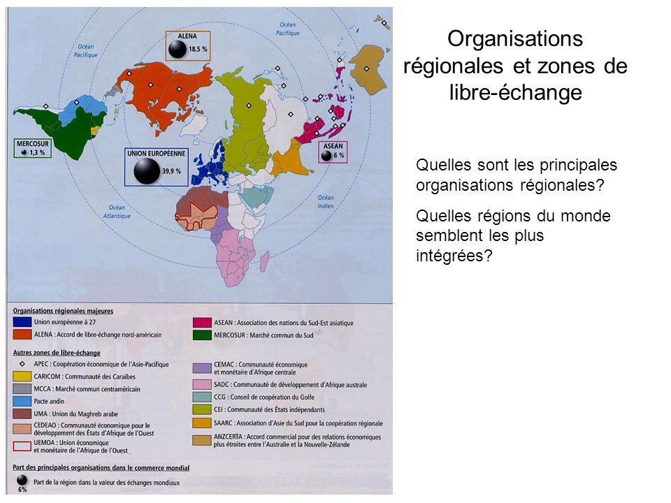 Organisations régionales et zones de libre-échange
