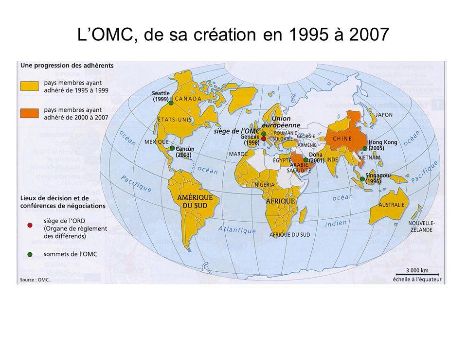 L'OMC, de sa création en 1995 à 2007
