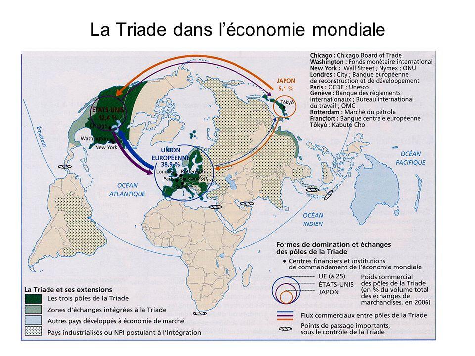 La Triade dans l'économie mondiale