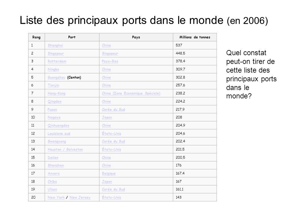 Liste des principaux ports dans le monde (en 2006)