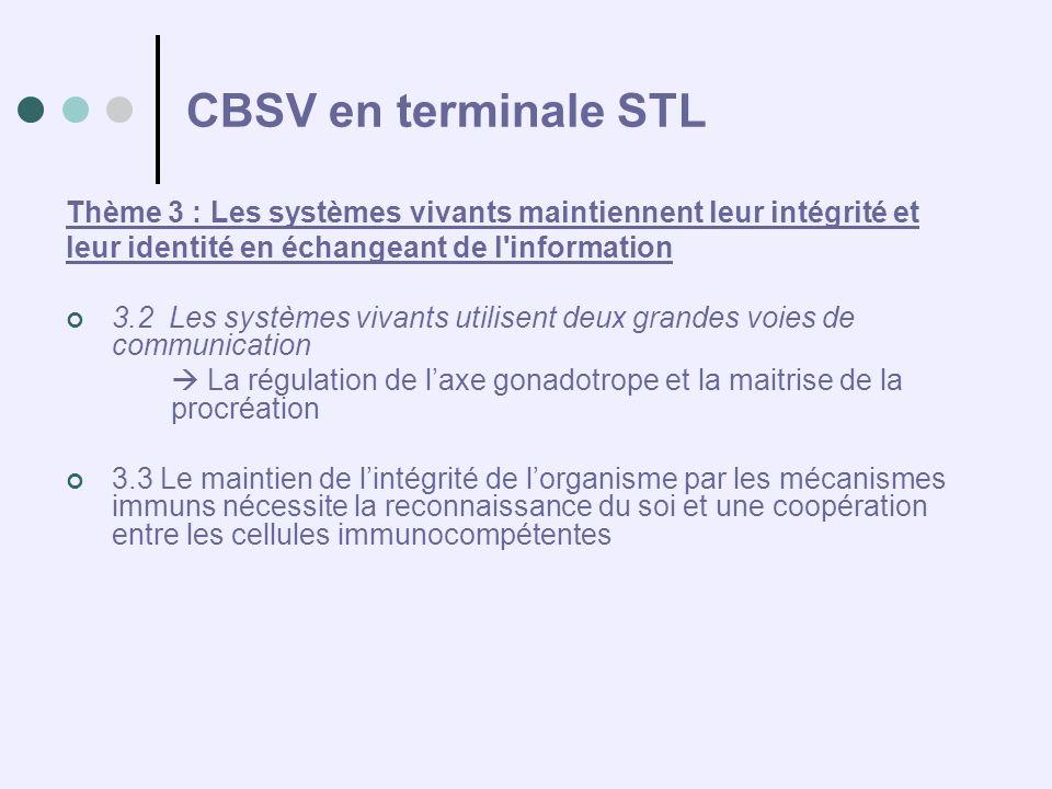CBSV en terminale STL Thème 3 : Les systèmes vivants maintiennent leur intégrité et. leur identité en échangeant de l information.