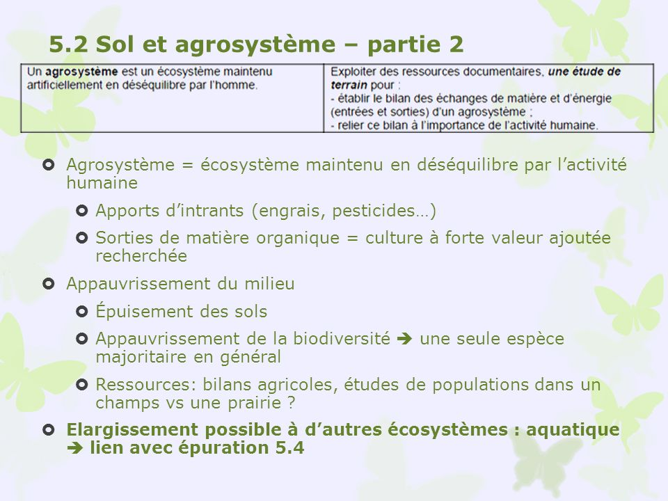 5.2 Sol et agrosystème – partie 2