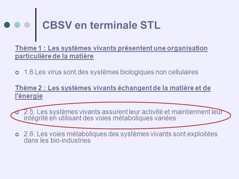 CBSV en terminale STL Thème 1 : Les systèmes vivants présentent une organisation. particulière de la matière.
