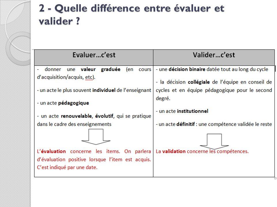 2 - Quelle différence entre évaluer et valider
