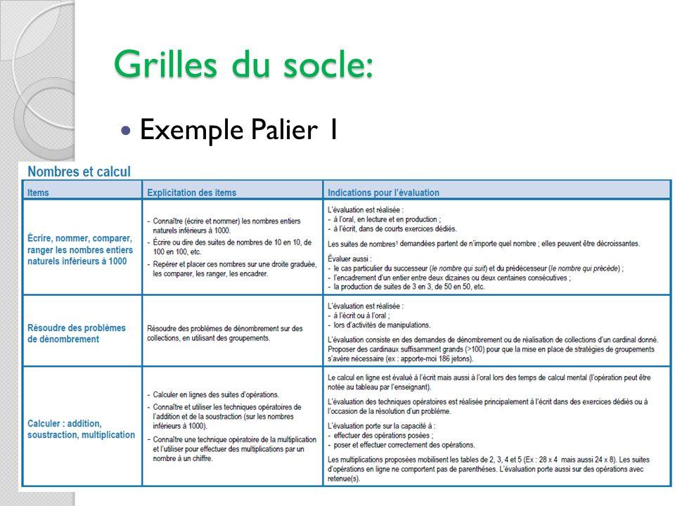 Grilles du socle: Exemple Palier 1