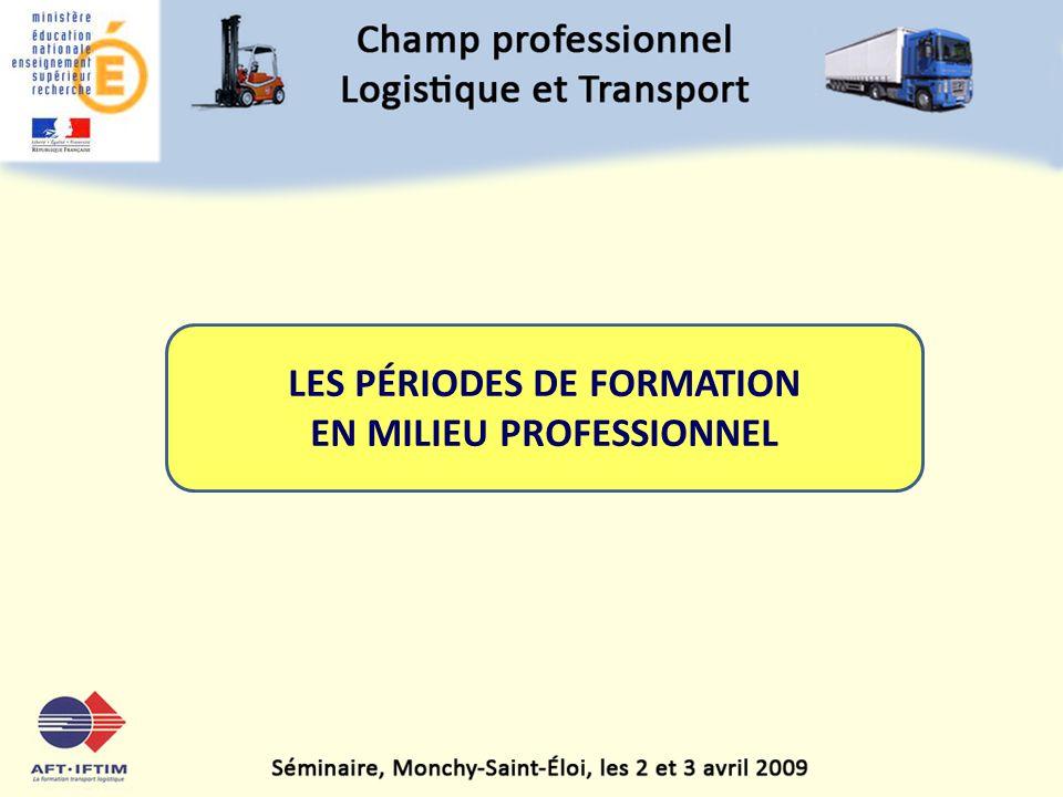 LES PÉRIODES DE FORMATION EN MILIEU PROFESSIONNEL