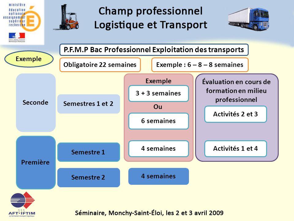 P.F.M.P Bac Professionnel Exploitation des transports