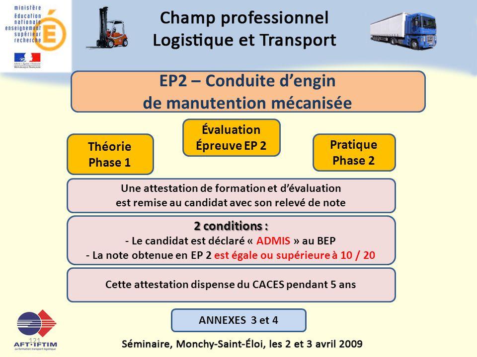 EP2 – Conduite d'engin de manutention mécanisée