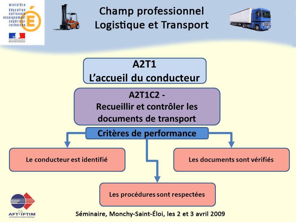 A2T1 L'accueil du conducteur