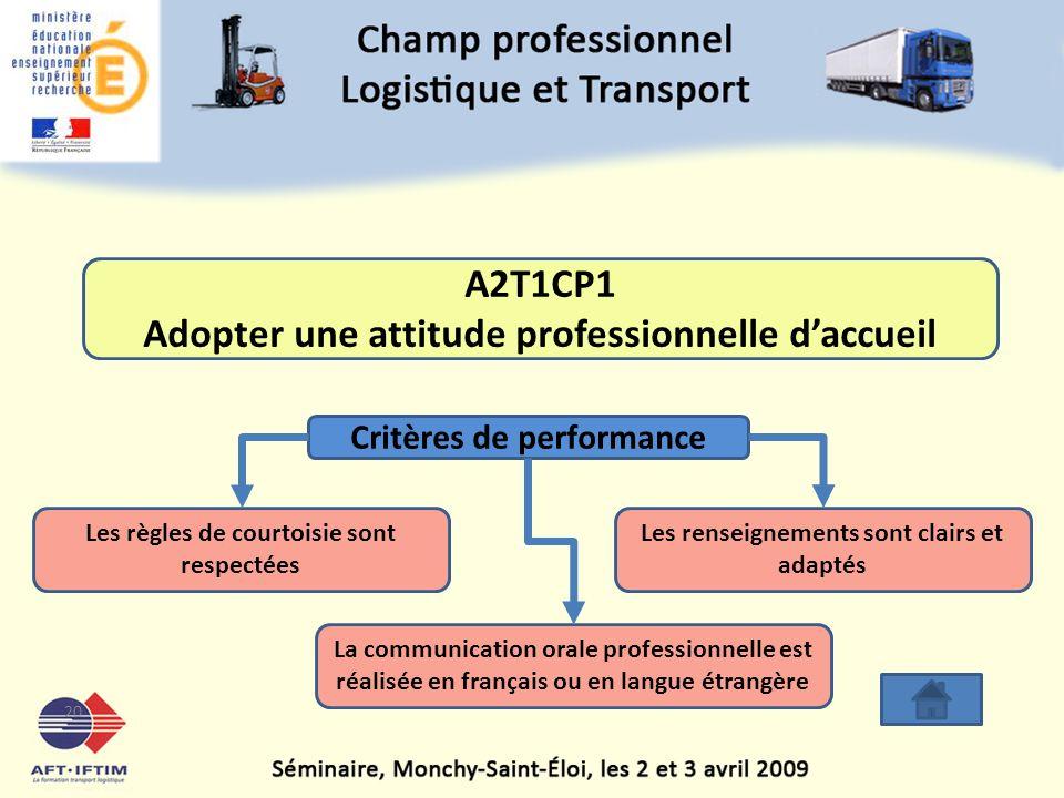 A2T1CP1 Adopter une attitude professionnelle d'accueil