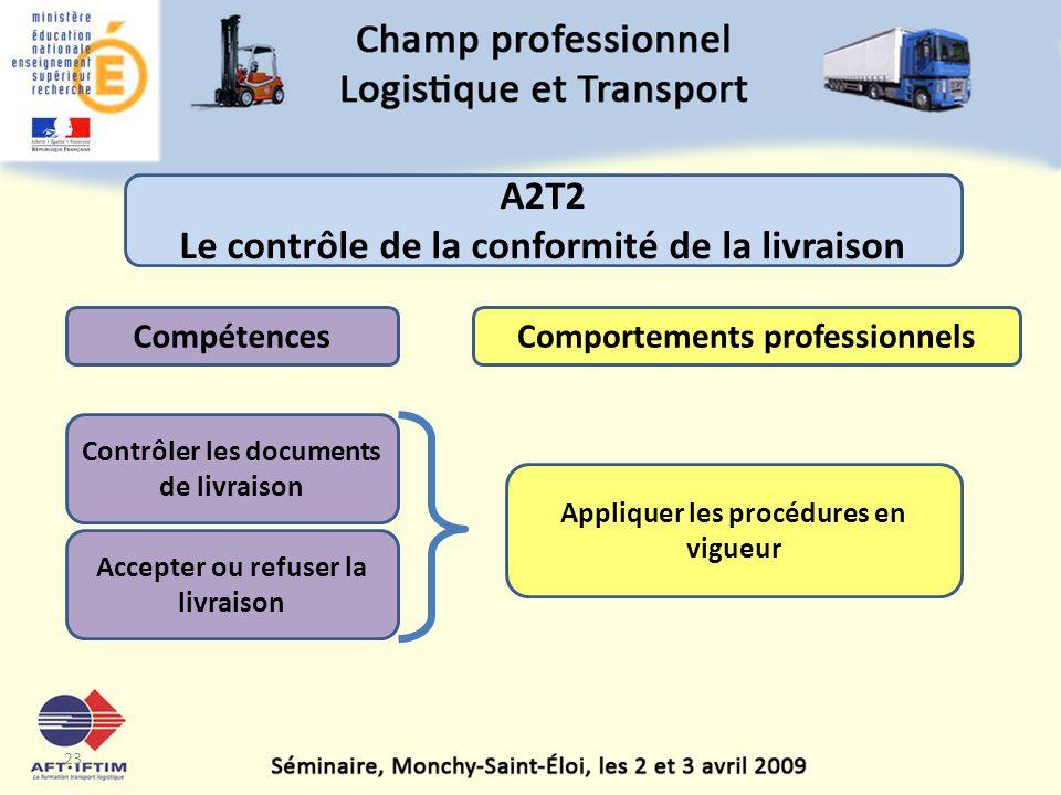 A2T2 Le contrôle de la conformité de la livraison