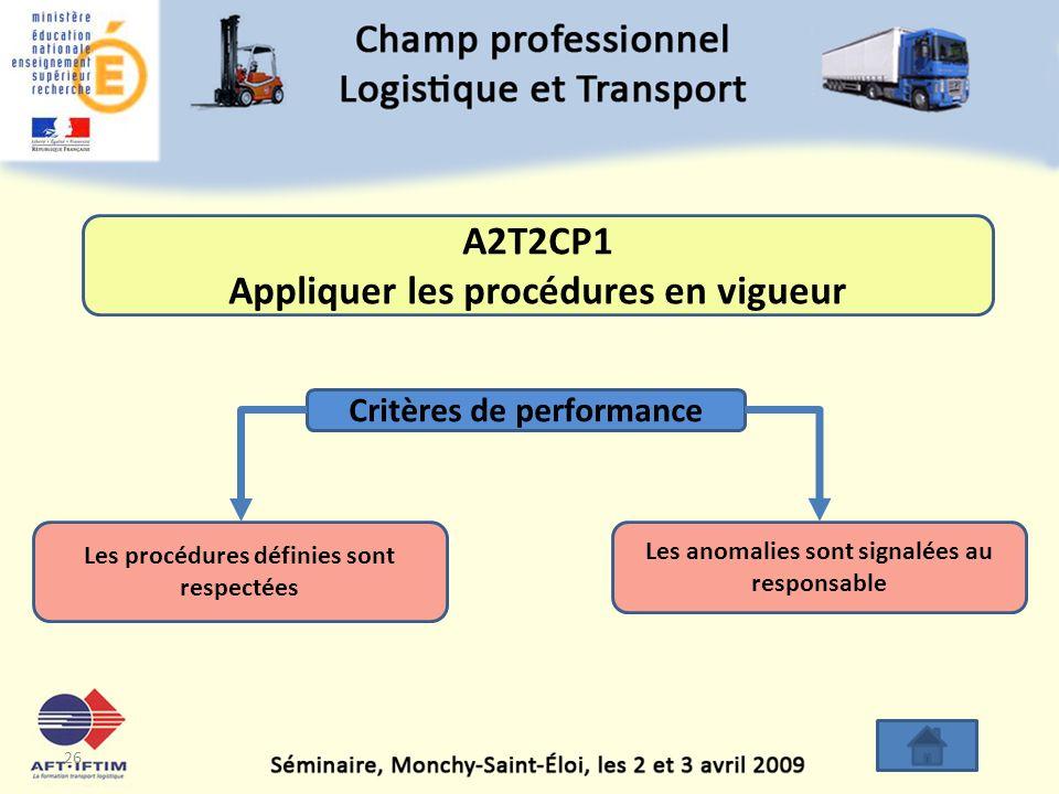 A2T2CP1 Appliquer les procédures en vigueur