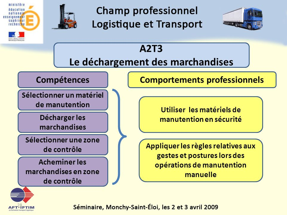 A2T3 Le déchargement des marchandises