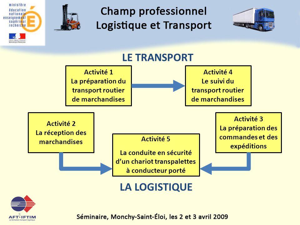 LE TRANSPORT LA LOGISTIQUE