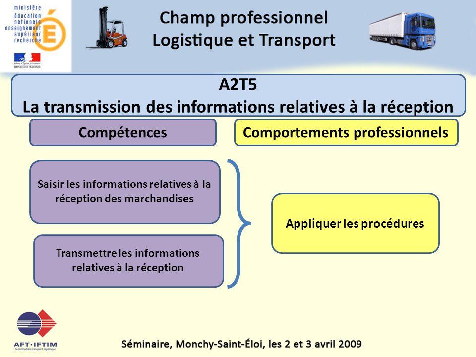 A2T5 La transmission des informations relatives à la réception