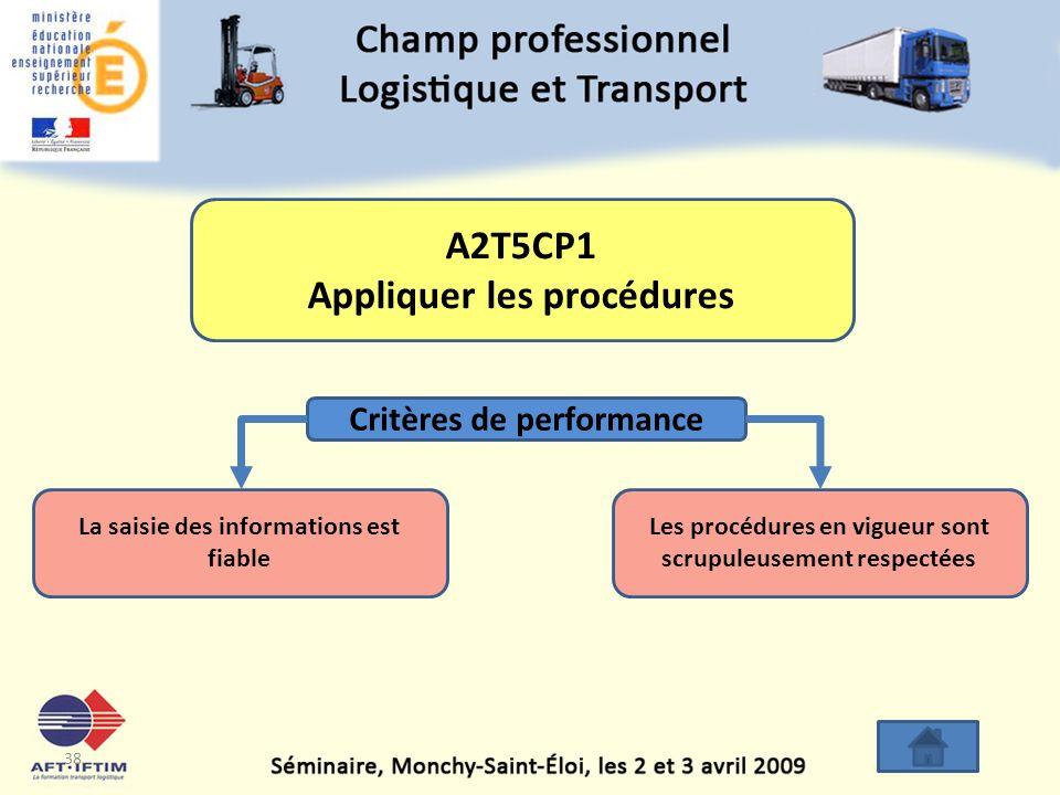 A2T5CP1 Appliquer les procédures