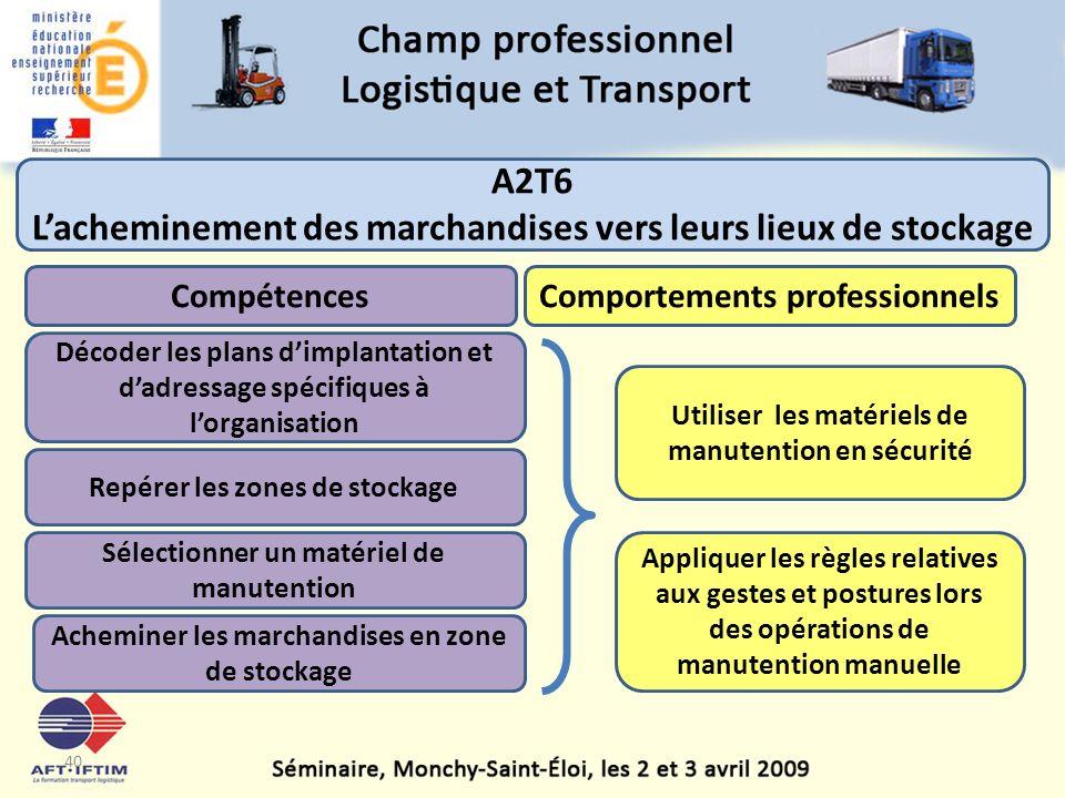 A2T6 L'acheminement des marchandises vers leurs lieux de stockage