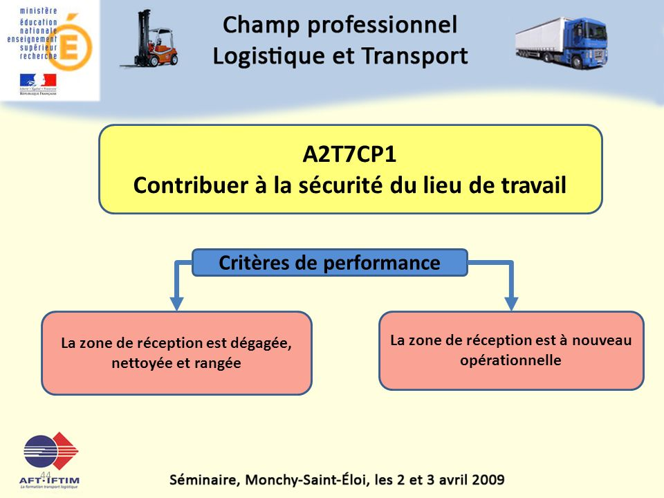 A2T7CP1 Contribuer à la sécurité du lieu de travail