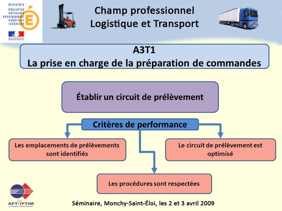 A3T1 La prise en charge de la préparation de commandes