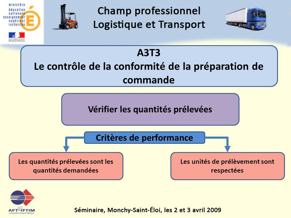 A3T3 Le contrôle de la conformité de la préparation de commande