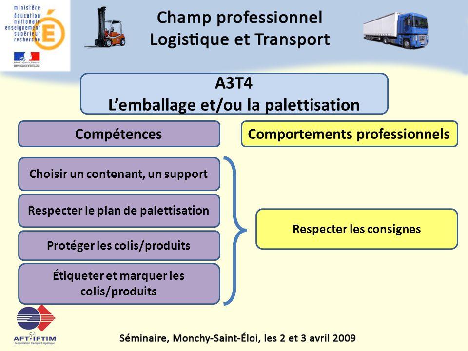 A3T4 L'emballage et/ou la palettisation