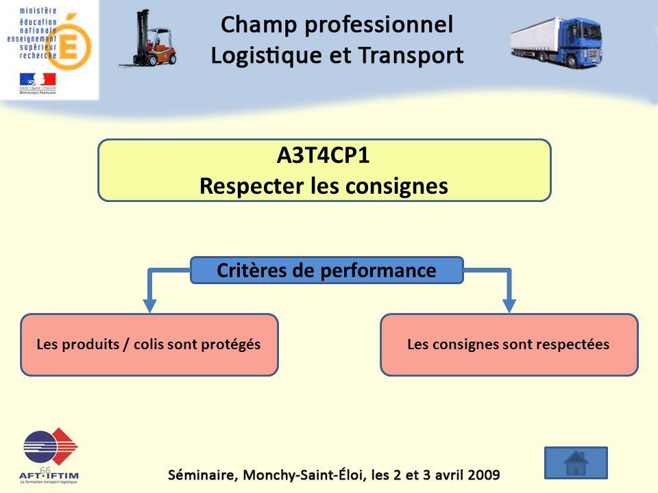 A3T4CP1 Respecter les consignes