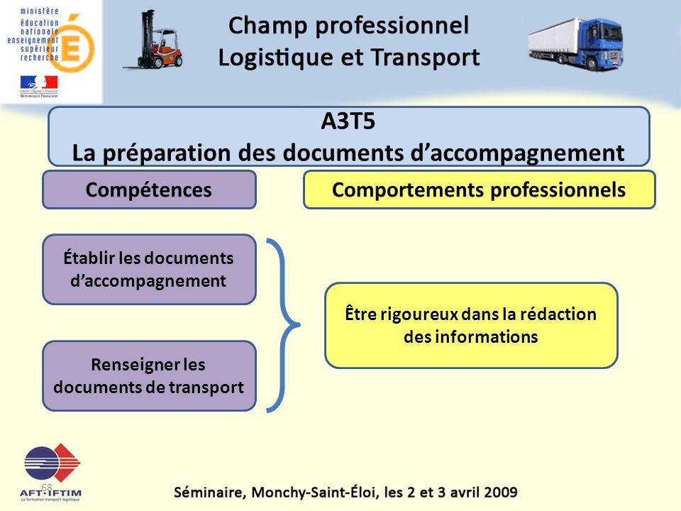 A3T5 La préparation des documents d'accompagnement