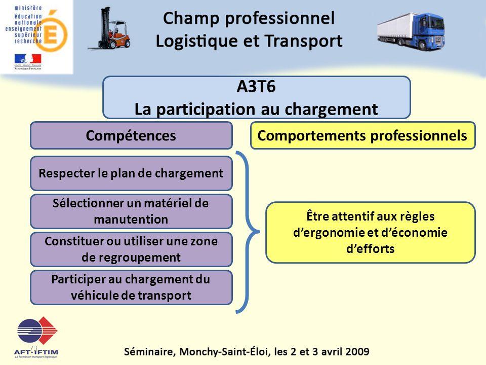A3T6 La participation au chargement