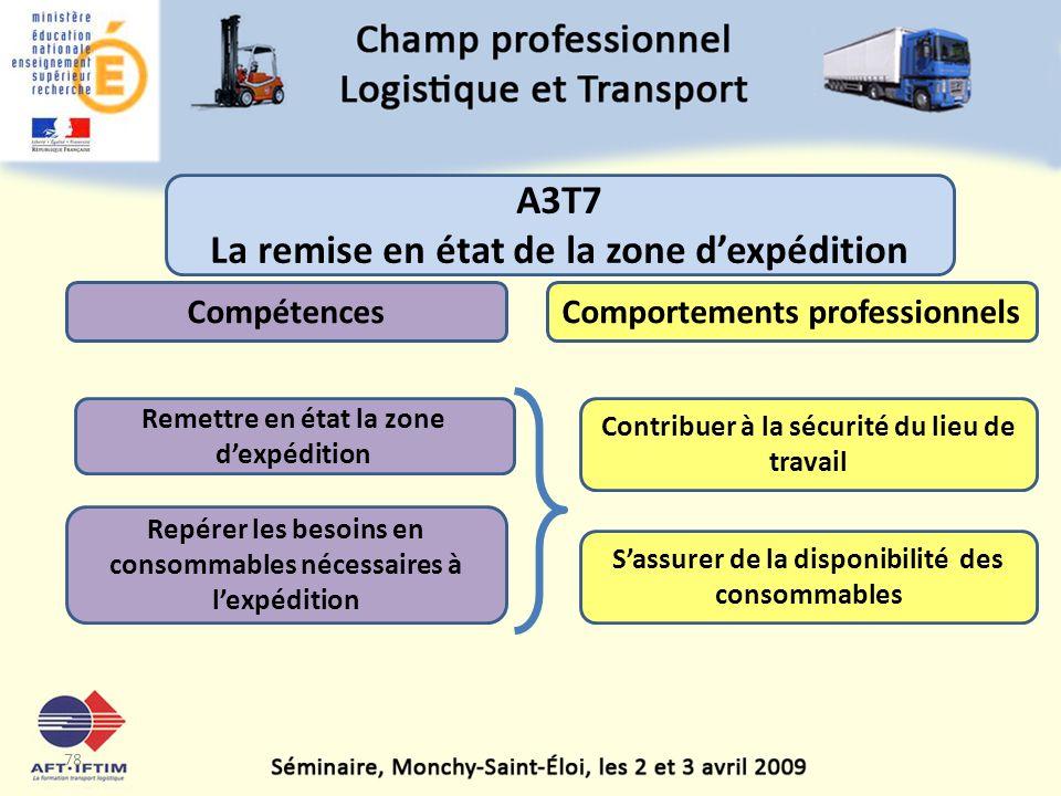 A3T7 La remise en état de la zone d'expédition
